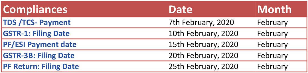 February Calendar Table